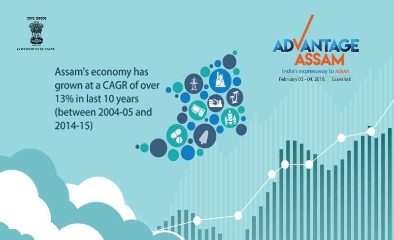 assam economy
